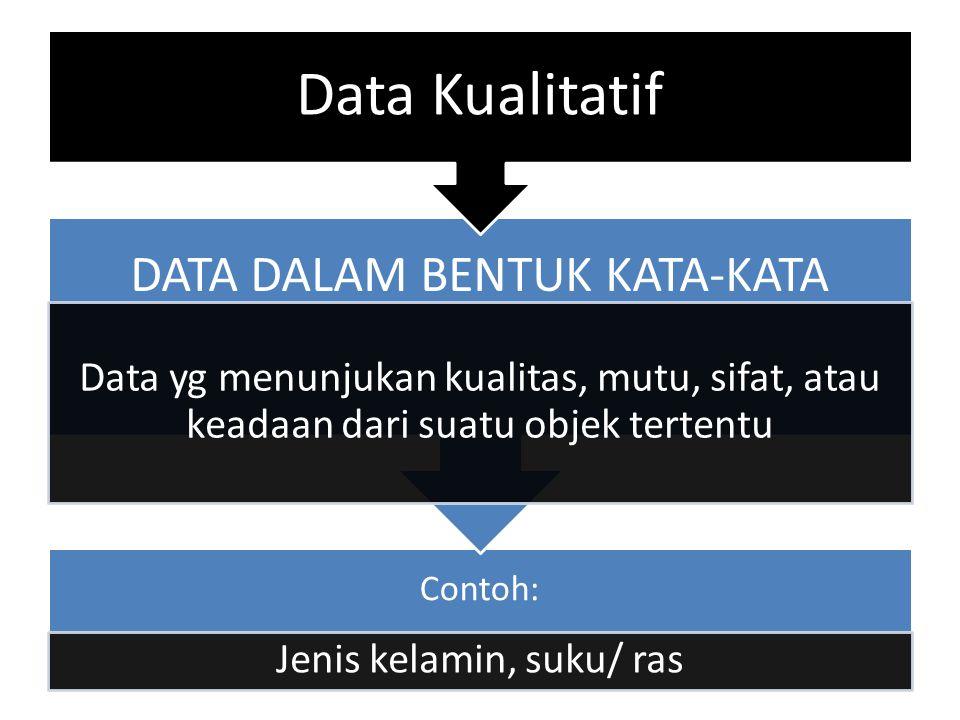 Contoh: Jenis kelamin, suku/ ras DATA DALAM BENTUK KATA-KATA Data yg menunjukan kualitas, mutu, sifat, atau keadaan dari suatu objek tertentu Data Kualitatif