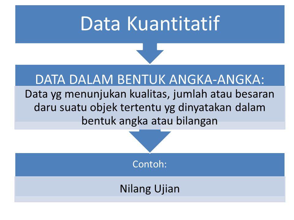 Contoh: Nilang Ujian DATA DALAM BENTUK ANGKA-ANGKA: Data yg menunjukan kualitas, jumlah atau besaran daru suatu objek tertentu yg dinyatakan dalam bentuk angka atau bilangan Data Kuantitatif