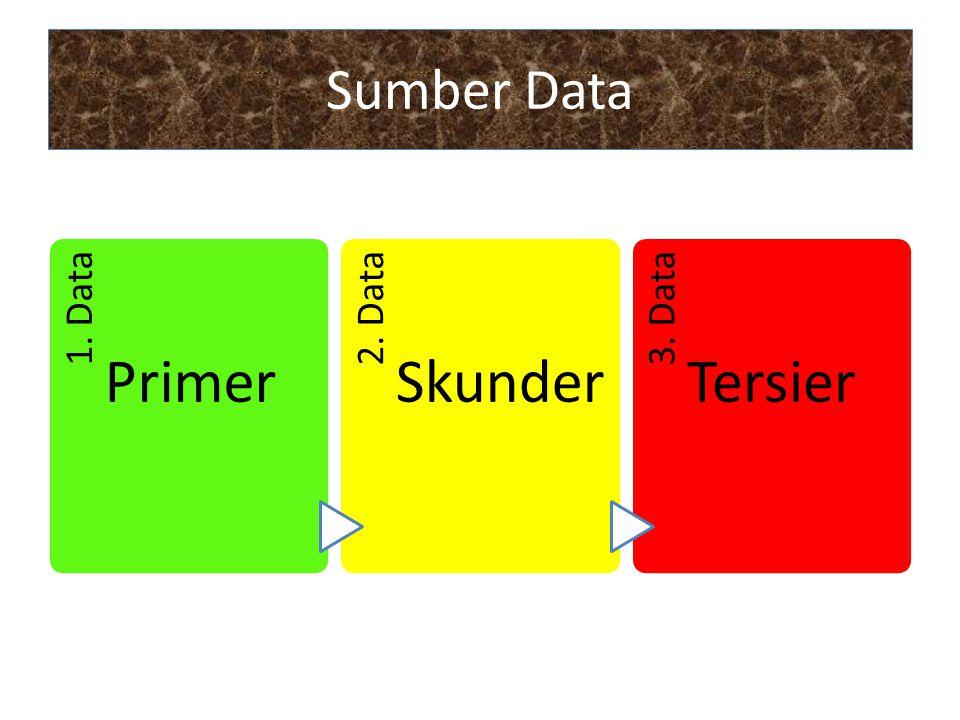 Sumber Data 1. Data Primer 2. Data Skunder 3. Data Tersier