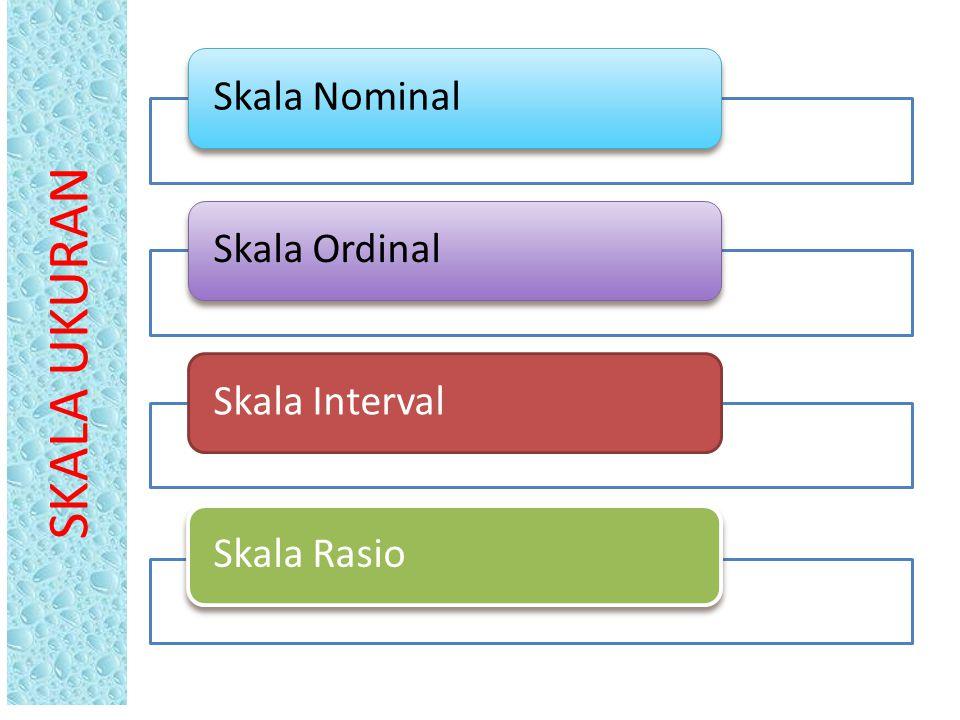 SKALA UKURAN Skala NominalSkala OrdinalSkala IntervalSkala Rasio