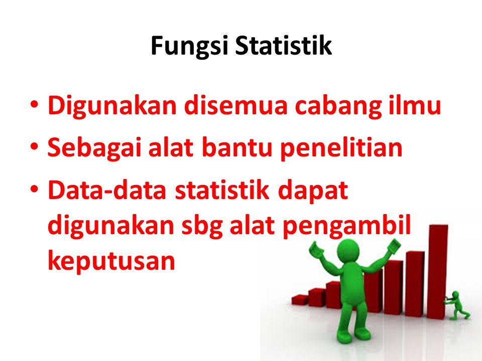 Fungsi Statistik Digunakan disemua cabang ilmu Sebagai alat bantu penelitian Data-data statistik dapat digunakan sbg alat pengambil keputusan
