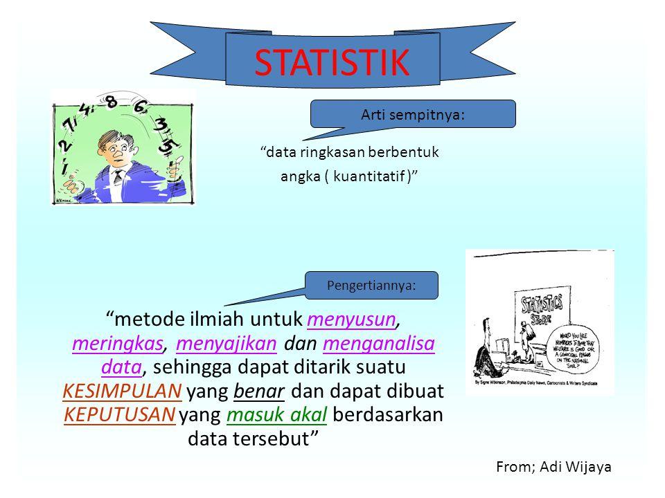 """STATISTIK """"metode ilmiah untuk menyusun, meringkas, menyajikan dan menganalisa data, sehingga dapat ditarik suatu KESIMPULAN yang benar dan dapat dibu"""