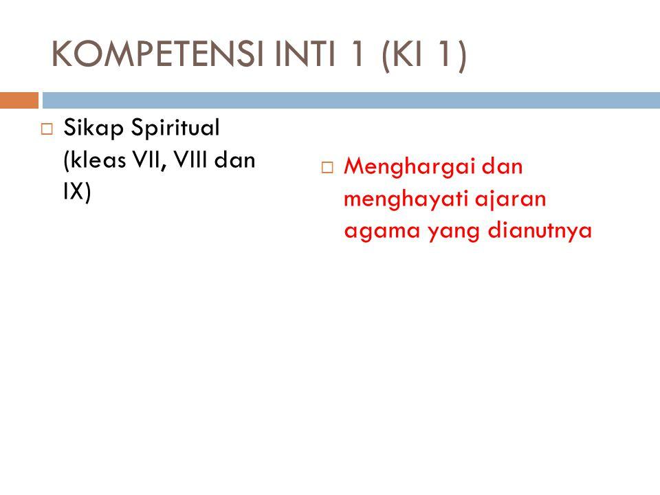 KOMPETENSI INTI 1 (KI 1)  Sikap Spiritual (kleas VII, VIII dan IX)  Menghargai dan menghayati ajaran agama yang dianutnya