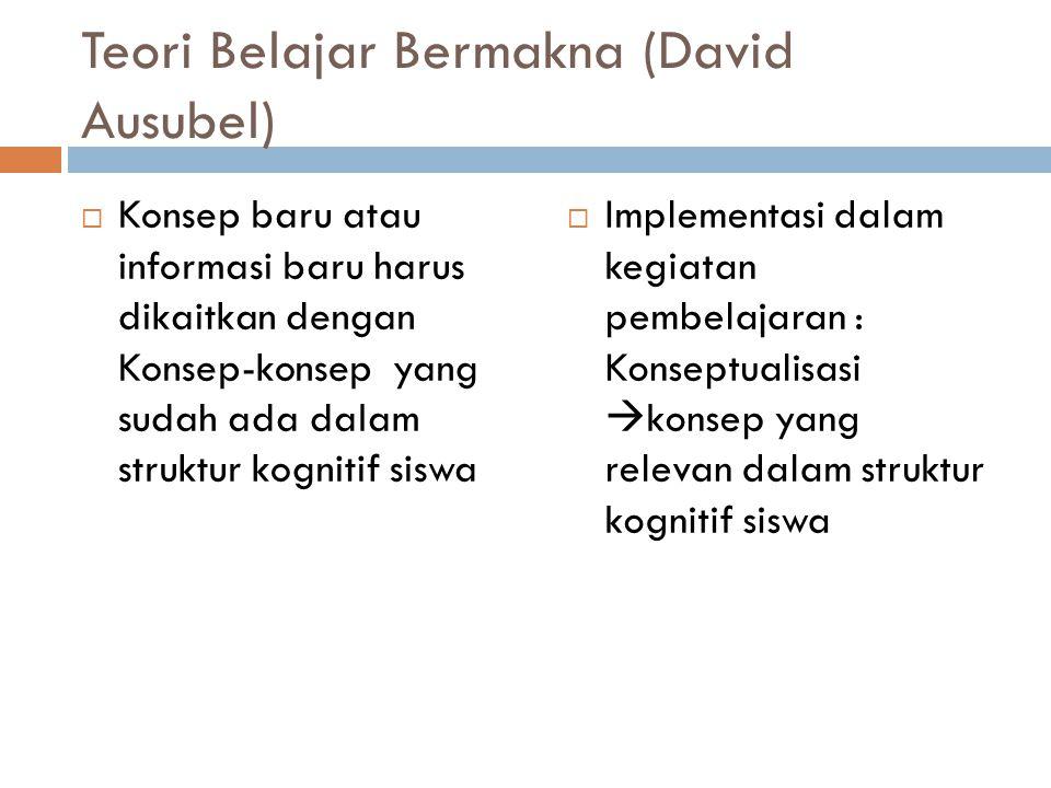 Teori Belajar Bermakna (David Ausubel)  Konsep baru atau informasi baru harus dikaitkan dengan Konsep-konsep yang sudah ada dalam struktur kognitif siswa  Implementasi dalam kegiatan pembelajaran : Konseptualisasi  konsep yang relevan dalam struktur kognitif siswa