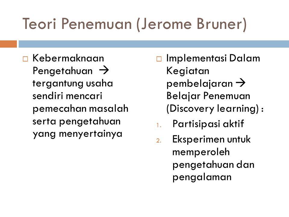 Teori Penemuan (Jerome Bruner)  Kebermaknaan Pengetahuan  tergantung usaha sendiri mencari pemecahan masalah serta pengetahuan yang menyertainya  Implementasi Dalam Kegiatan pembelajaran  Belajar Penemuan (Discovery learning) : 1.