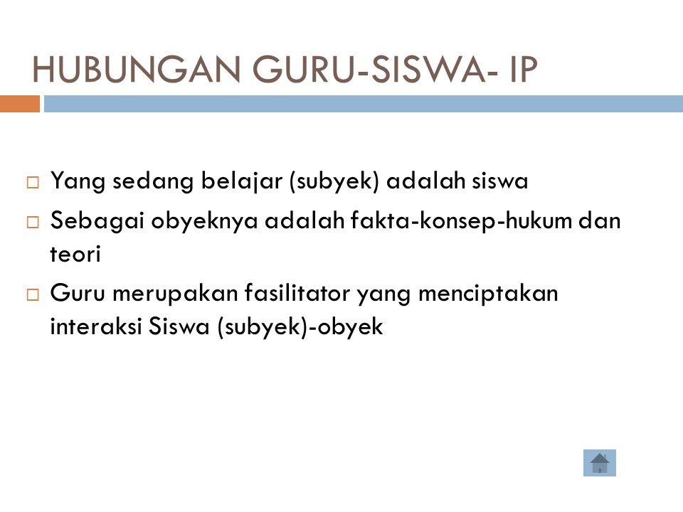 HUBUNGAN GURU-SISWA- IP YYang sedang belajar (subyek) adalah siswa SSebagai obyeknya adalah fakta-konsep-hukum dan teori GGuru merupakan fasilitator yang menciptakan interaksi Siswa (subyek)-obyek