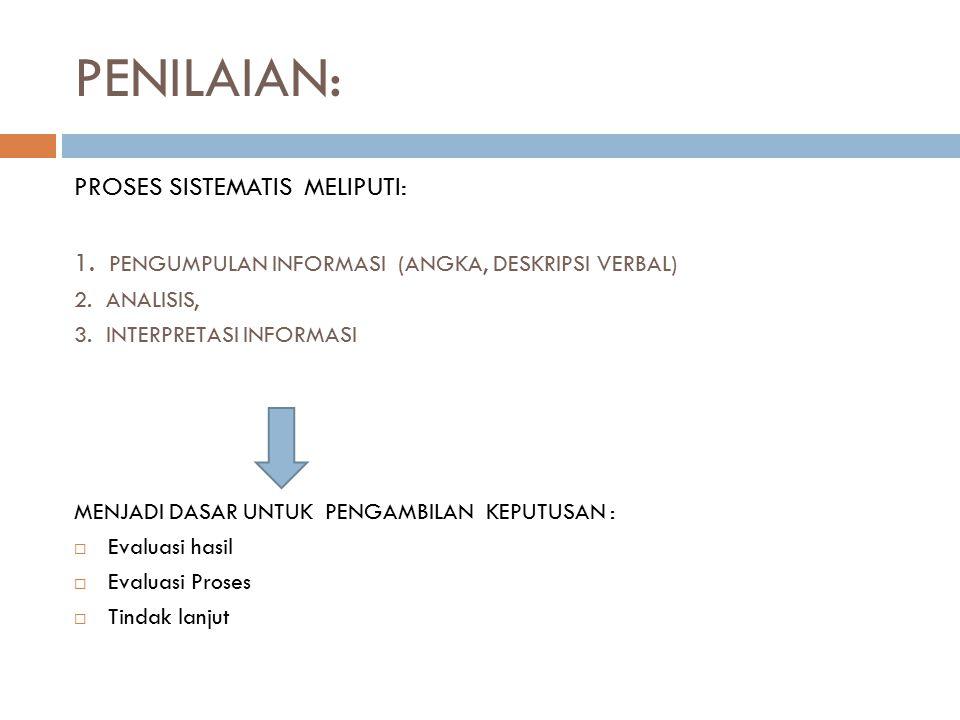 PENILAIAN: PROSES SISTEMATIS MELIPUTI: 1.PENGUMPULAN INFORMASI (ANGKA, DESKRIPSI VERBAL) 2.