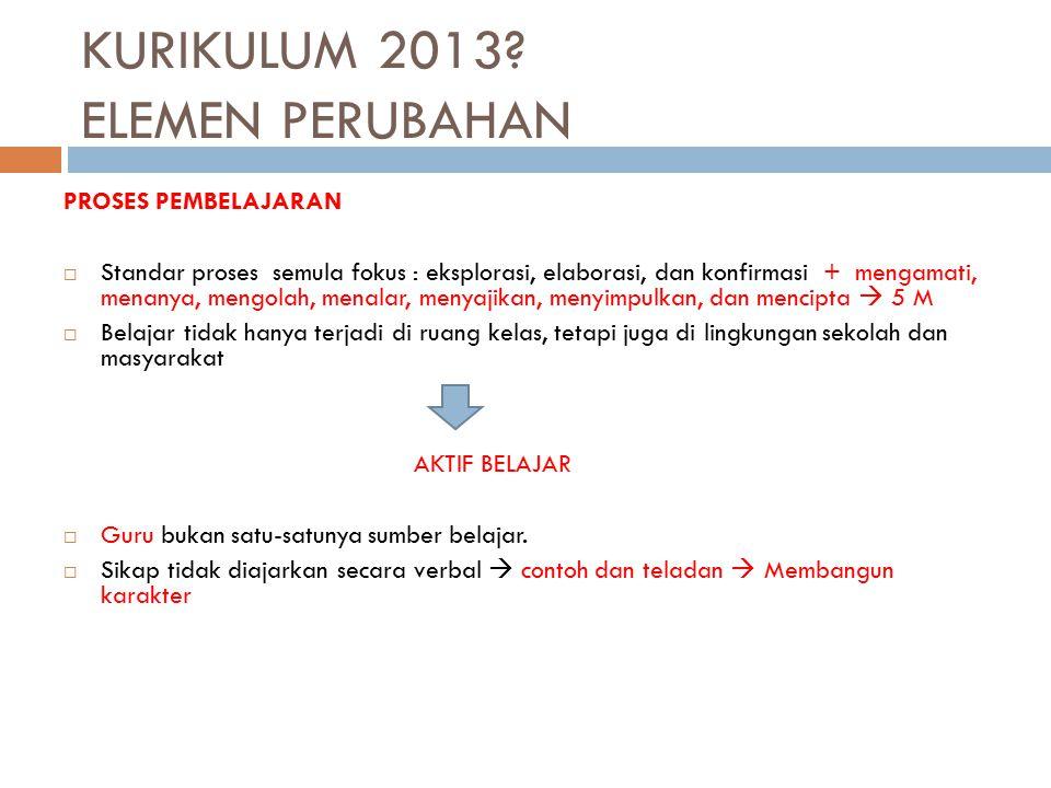 BELAJAR MENGAJAR GURU SUBYEK Objek INTERAKSI MENCIPTAKANMENCIPTAKAN Prof. Djohar, Ms