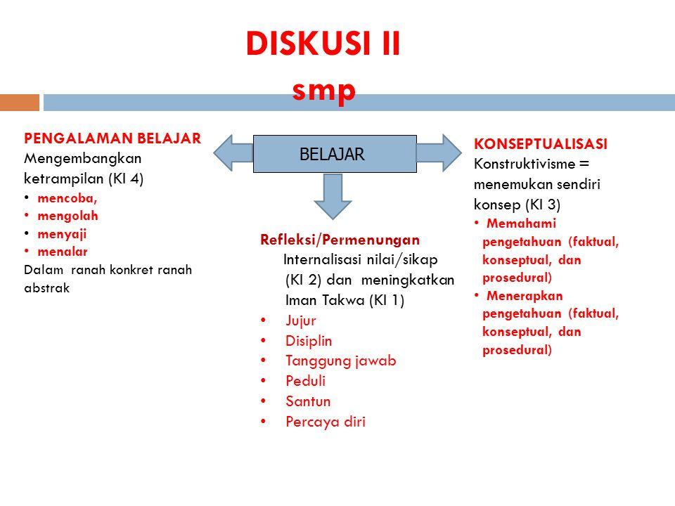 BELAJAR DISKUSI II smp KONSEPTUALISASI Konstruktivisme = menemukan sendiri konsep (KI 3) Memahami pengetahuan (faktual, konseptual, dan prosedural) Menerapkan pengetahuan (faktual, konseptual, dan prosedural) PENGALAMAN BELAJAR Mengembangkan ketrampilan (KI 4) mencoba, mengolah menyaji menalar Dalam ranah konkret ranah abstrak Refleksi/Permenungan Internalisasi nilai/sikap (KI 2) dan meningkatkan Iman Takwa (KI 1) Jujur Disiplin Tanggung jawab Peduli Santun Percaya diri
