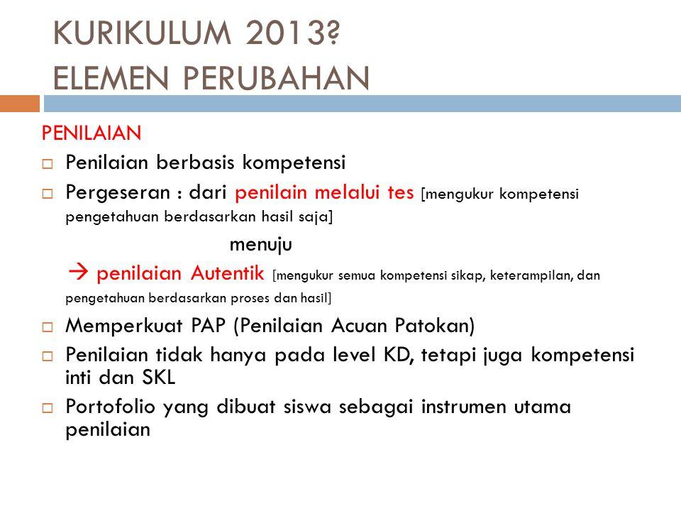 CARA PENILAIAN Kompetensi ASPEK PENGETAHUAN  NH (Nilai Harian)  nilai proses 1.