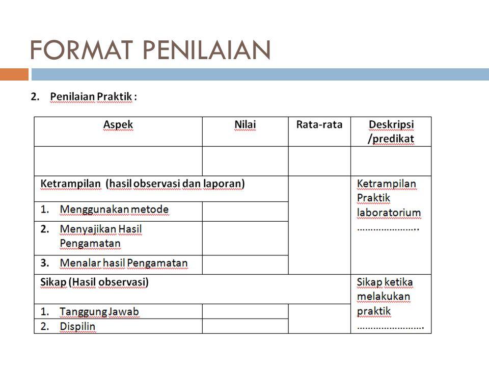 FORMAT PENILAIAN