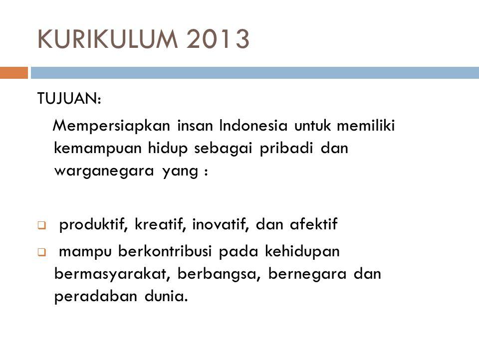 Kurikulum yang dapat menghasilkan insan Indonesia yang  Produktif, Kreatif, Inovatif, Afektif melalui penguatan Sikap, Keterampilan, dan Pengetahuan terintegrasi Tujuan Kurikulum 2013 Produktif Kreatif Inovatif Afektif