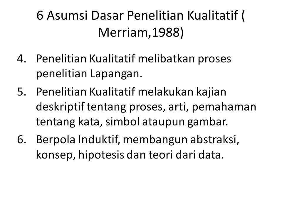 6 Asumsi Dasar Penelitian Kualitatif ( Merriam,1988) 4.Penelitian Kualitatif melibatkan proses penelitian Lapangan. 5.Penelitian Kualitatif melakukan
