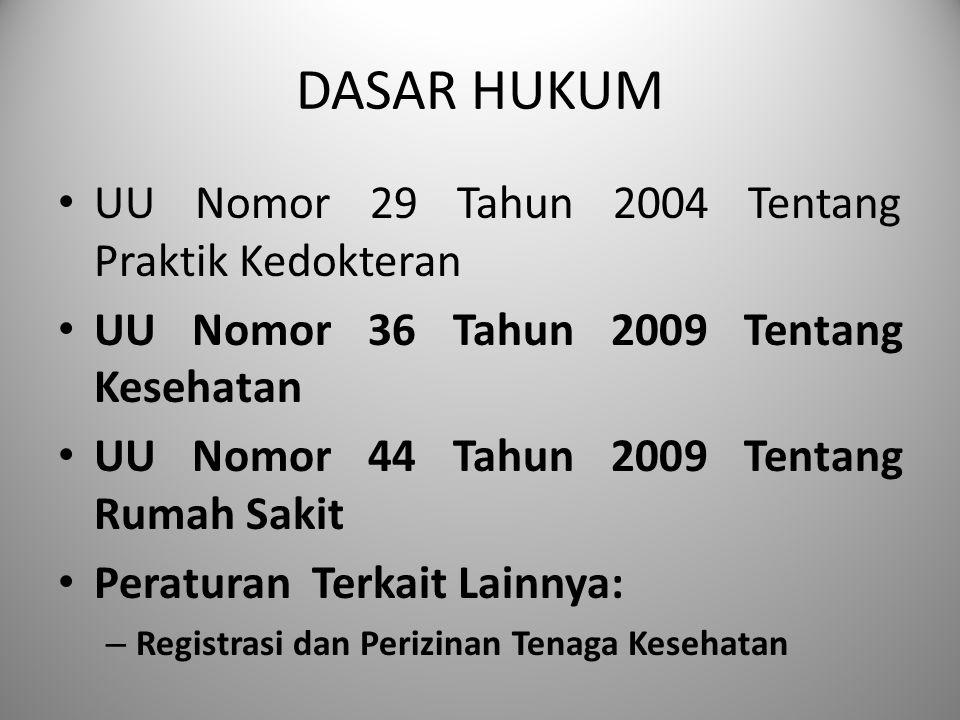 DASAR HUKUM UU Nomor 29 Tahun 2004 Tentang Praktik Kedokteran UU Nomor 36 Tahun 2009 Tentang Kesehatan UU Nomor 44 Tahun 2009 Tentang Rumah Sakit Pera
