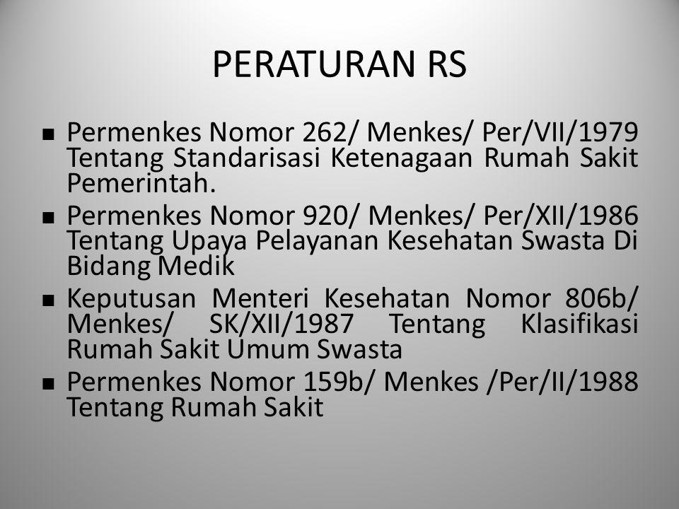 Ketentuan lebih lanjut mengenai standar pelayanan kefarmasian sebagaimana dimaksud pada ayat (2) diatur dengan Peraturan Menteri(pasal 15) Ketentuan lebih lanjut mengenai klasifikasi sebagaimana dimaksud pada ayat (1) diatur dengan Peraturan Menteri (pasal 24) Ketentuan lebih lanjut mengenai perizinan diatur dengan Peraturan Menteri (pasal 28) Ketentuan lebih lanjut mengenai kewajiban Rumah Sakit sebagaimana dimaksud pada ayat (1) diatur dengan Peraturan Menteri.