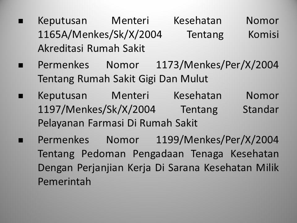 Kepmenkes Nomor 1204/Menkes/Sk/X/2004 Tentang Persyaratan Kesehatan Lingkungan Rumah Sakit Kepmenkes Nomor 496/Menkes/SK/IV/2005 Tentang Pedoman Audit Medis Di Rumah Sakit Kepmenkes Nomor 631/Menkes/Sk/IV/2005 Tentang Pedoman Peraturan Internal Staf Medis ( Medical Staff Bylaws) Di Rumah Sakit Permenkes Nomor 1045/Menkes/Per/XI /2006 Tentang Pedoman Organisasi Rumah Sakit