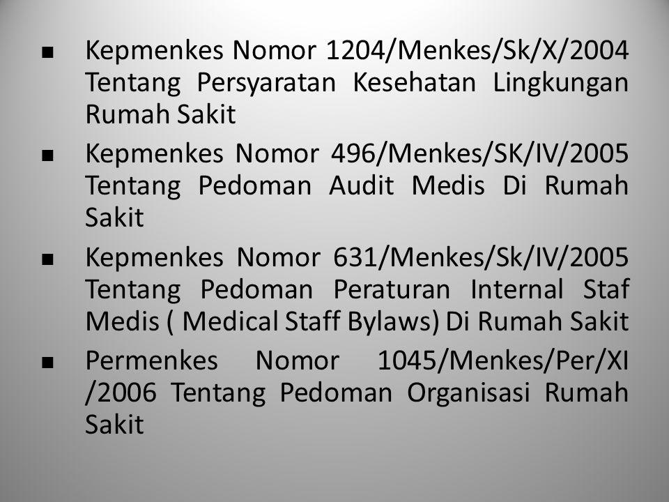 Kepmenkes Nomor 432/Menkes/Sk/IV/2007 Tentang Pedoman Manajemen Kesehatan Dan Keselamatan Kerja (K3) Di Rumah Sakit Kepmenkes 129/Menkes/SK/II/2008 tentang Standar Pelayanan minimal Rumah Sakit Permenkes Nomor 290/Menkes/Per/III/2008 Tentang Persetujuan Tindakan Kedokteran Permenkes Nomor 269/Menkes/Per/III/2008 Tentang Rekam Medis Permenkes Nomor 741/Menkes/Per/VI/2008 Tentang Standar Pelayanan Minimal Bidang Kesehatan Di Kabupaten/Kota