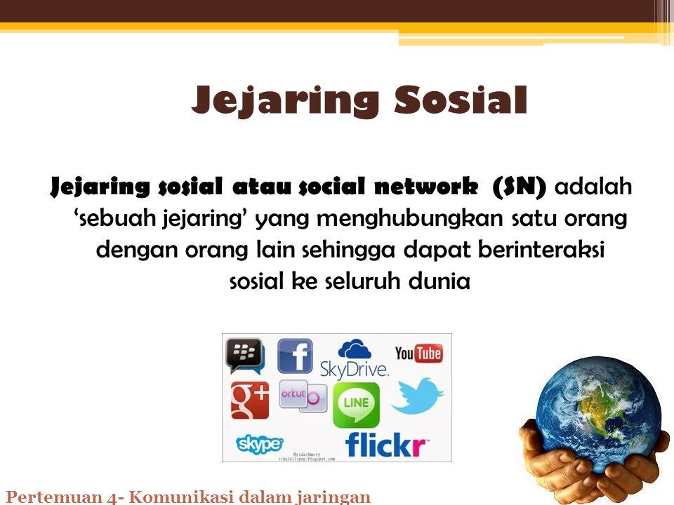 Apa yang dimaksud jejaring sosial???