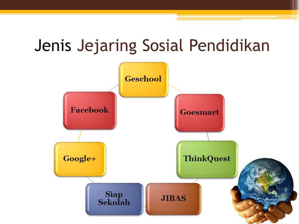 Jejaring Sosial Pendidikan Social learning network (SLN) atau Jejaring Sosial untuk Pembelajaran adalah jejaring sosial yang digunakan untuk Pengembangan pengetahuan dan Bertukar informasi Pertemuan 4- Komunikasi dalam jaringan