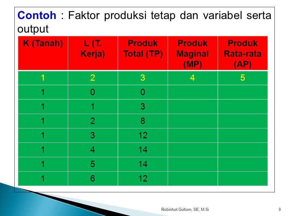 GabunganTenaga Kerja (L) Modal (K) A29 B67 C105 D181 Tabel Tenaga Kerja dan Modal Untuk Menghasilkan 100 unit Produksi 0 5 7 9 61018 Q = 100 unit Tenaga Kerja (unit) Modal (unit) 19 Robinhot Gultom, SE, M.Si 1 2