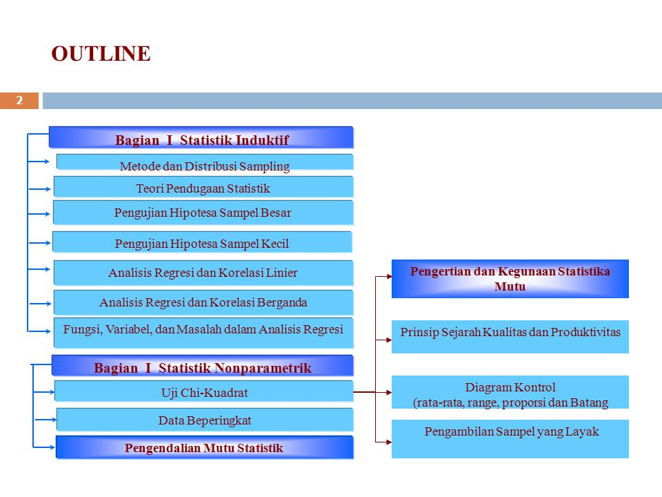 PENEKANAN TOTAL QUALITY MANAGEMENT 3 Pendekatan TOTAL QUALITY MANAGEMENT menekankan pada 7 hal yaitu: 1.