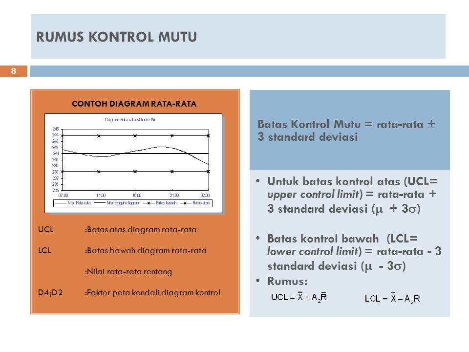 CONTOH DIAGRAM RENTANG  UCL:Batas atas diagram rata-rata  LCL:Batas bawah diagram rata-rata  :Nilai rata-rata rentang  D4;D2:Faktor peta kendali diagram kontrol  UCL:Batas atas diagram rata-rata  LCL:Batas bawah diagram rata-rata  :Rata-rata proporsi kecacatan = Sp/n  n:Banyaknya sampel 9 Rumus: Rumus proporsi: