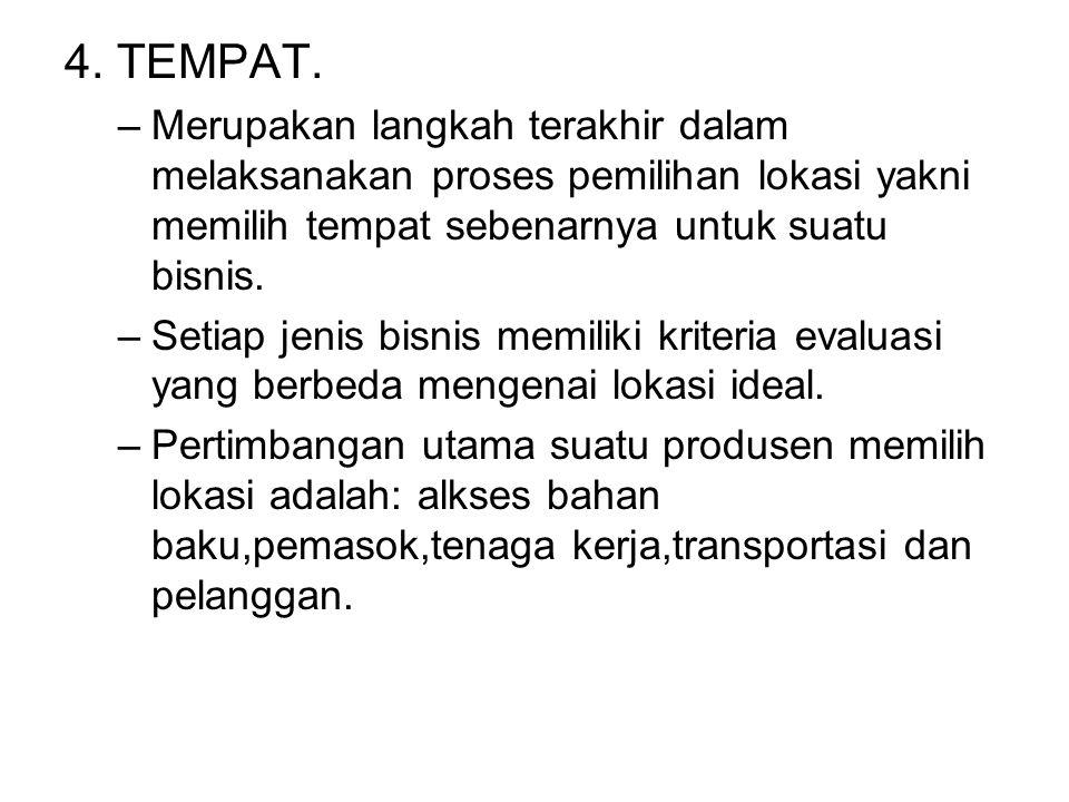 4.TEMPAT.