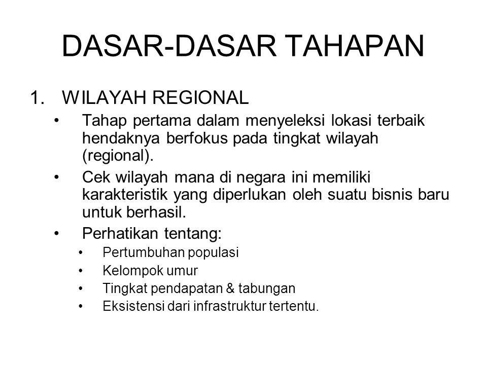 DASAR-DASAR TAHAPAN 1.WILAYAH REGIONAL Tahap pertama dalam menyeleksi lokasi terbaik hendaknya berfokus pada tingkat wilayah (regional).
