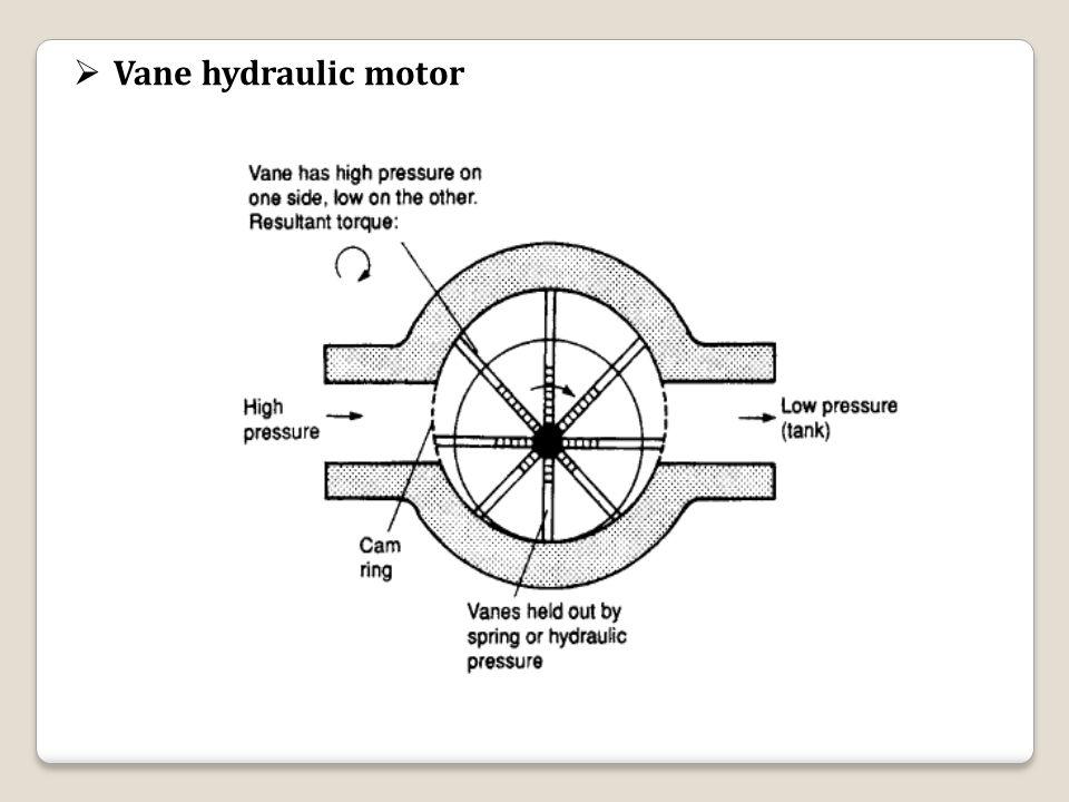  Vane hydraulic motor