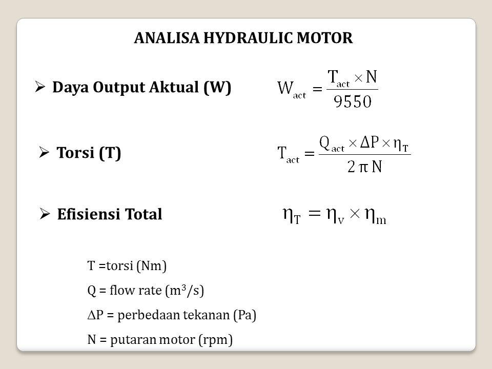 ANALISA HYDRAULIC MOTOR  Daya Output Aktual (W)  Torsi (T) T =torsi (Nm) Q = flow rate (m 3 /s) Δ P = perbedaan tekanan (Pa) N = putaran motor (rpm)