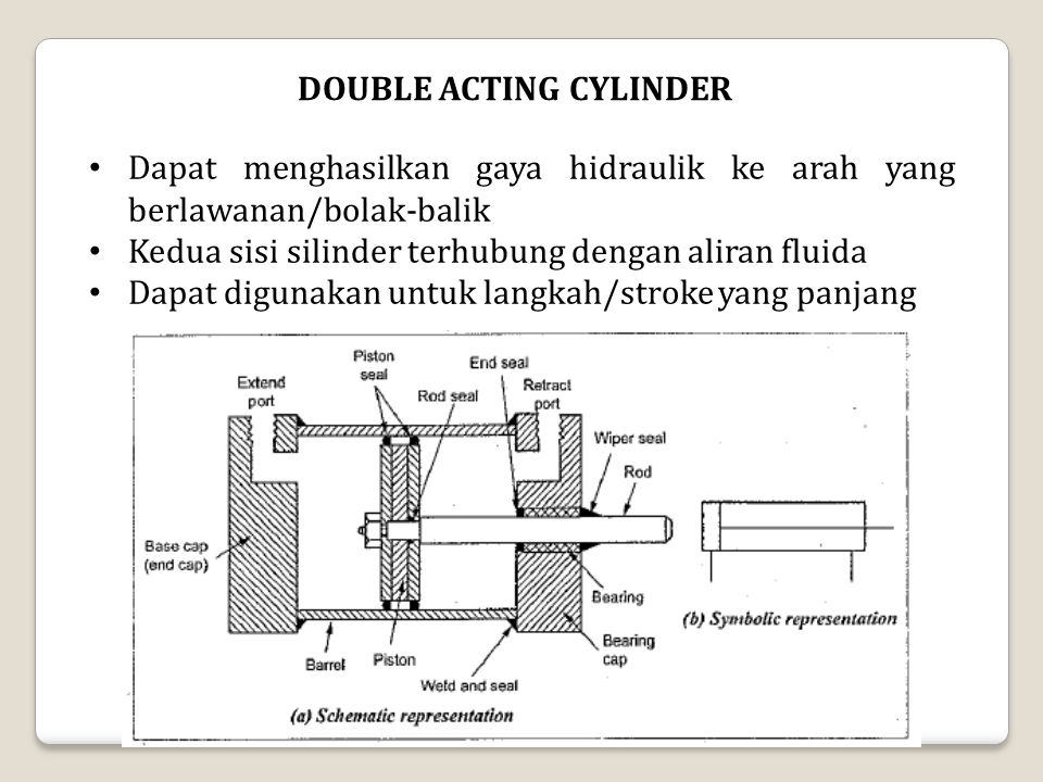 Analisa Gaya (F), Kecepatan (v) dan Daya (W) Double Acting Cylinder  Extension Stroke  Retraction stroke