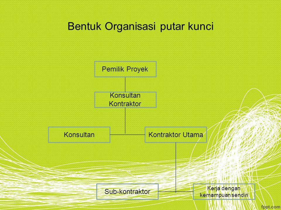 Bentuk Organisasi putar kunci Konsultan Kontraktor KonsultanKontraktor Utama Sub-kontraktor Kerja dengan kemampuan sendiri Pemilik Proyek