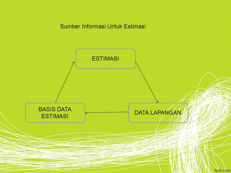 ESTIMASI BASIS DATA ESTIMASI DATA LAPANGAN Sumber Informasi Untuk Estimasi