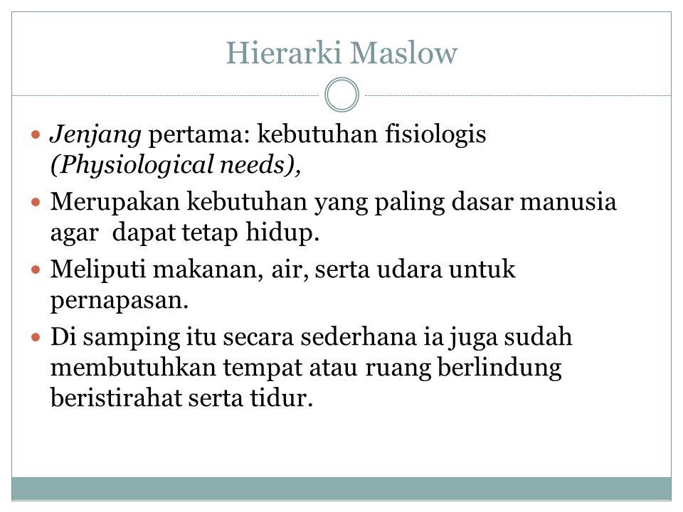 Jenjang pertama: kebutuhan fisiologis (Physiological needs), Merupakan kebutuhan yang paling dasar manusia agar dapat tetap hidup. Meliputi makanan, a