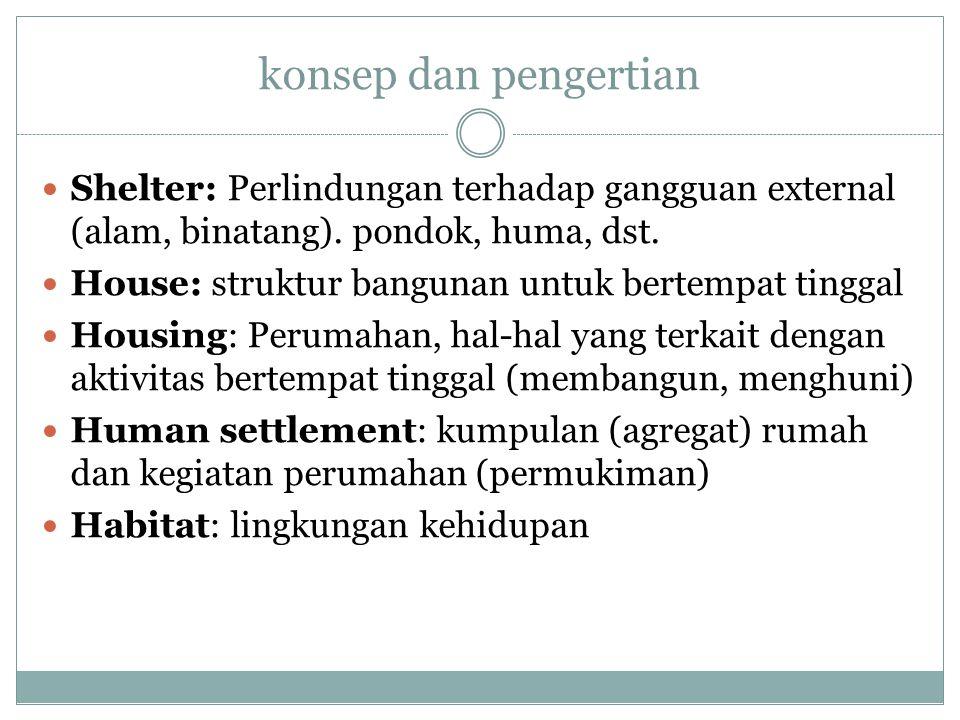 konsep dan pengertian Shelter: Perlindungan terhadap gangguan external (alam, binatang). pondok, huma, dst. House: struktur bangunan untuk bertempat t