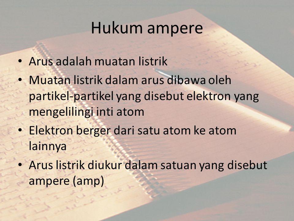 Hukum ampere Arus adalah muatan listrik Muatan listrik dalam arus dibawa oleh partikel-partikel yang disebut elektron yang mengelilingi inti atom Elek