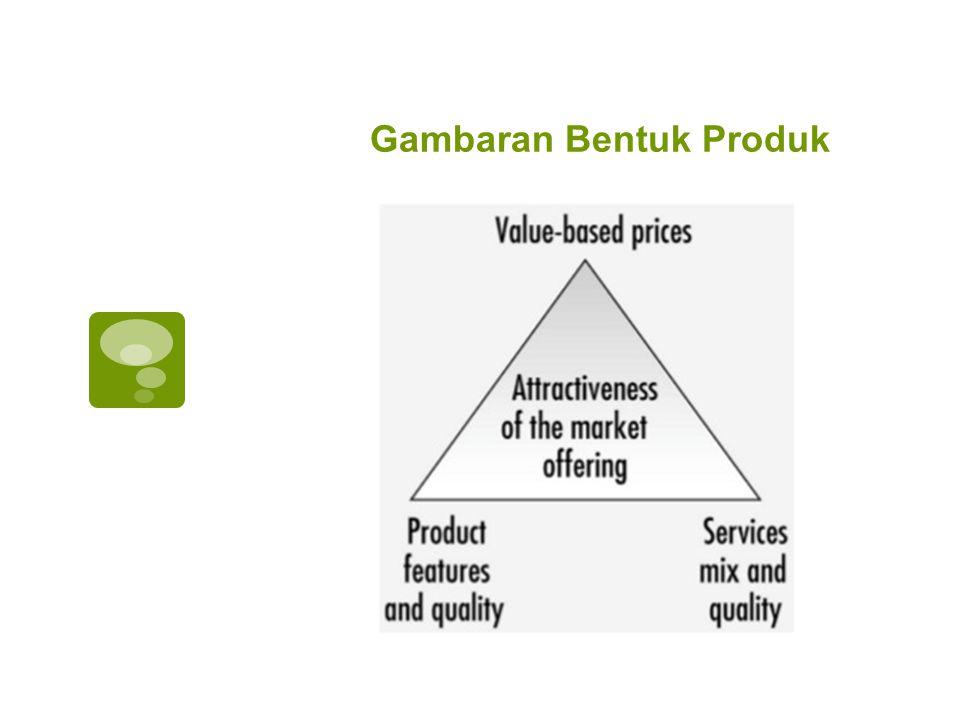 Kategori Produk Konsumsi  Barang khusus (speciality goods), yaitu barang yang memiliki ciri-ciri unik dimana kelompok konsumen berusaha untuk memiliki atau membelinya, misalnya mobil, kamera, dan lain sebagainya.