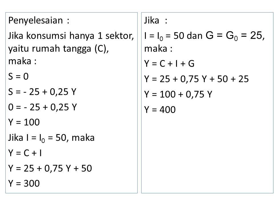 Penyelesaian : Jika konsumsi hanya 1 sektor, yaitu rumah tangga (C), maka : S = 0 S = - 25 + 0,25 Y 0 = - 25 + 0,25 Y Y = 100 Jika I = I 0 = 50, maka