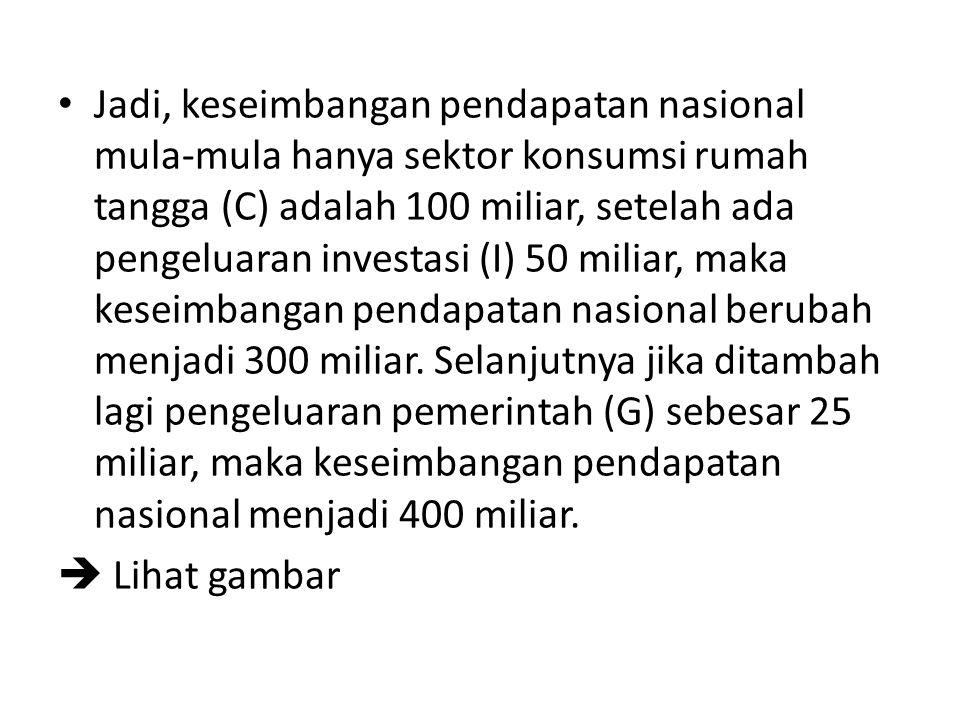 Jadi, keseimbangan pendapatan nasional mula-mula hanya sektor konsumsi rumah tangga (C) adalah 100 miliar, setelah ada pengeluaran investasi (I) 50 mi