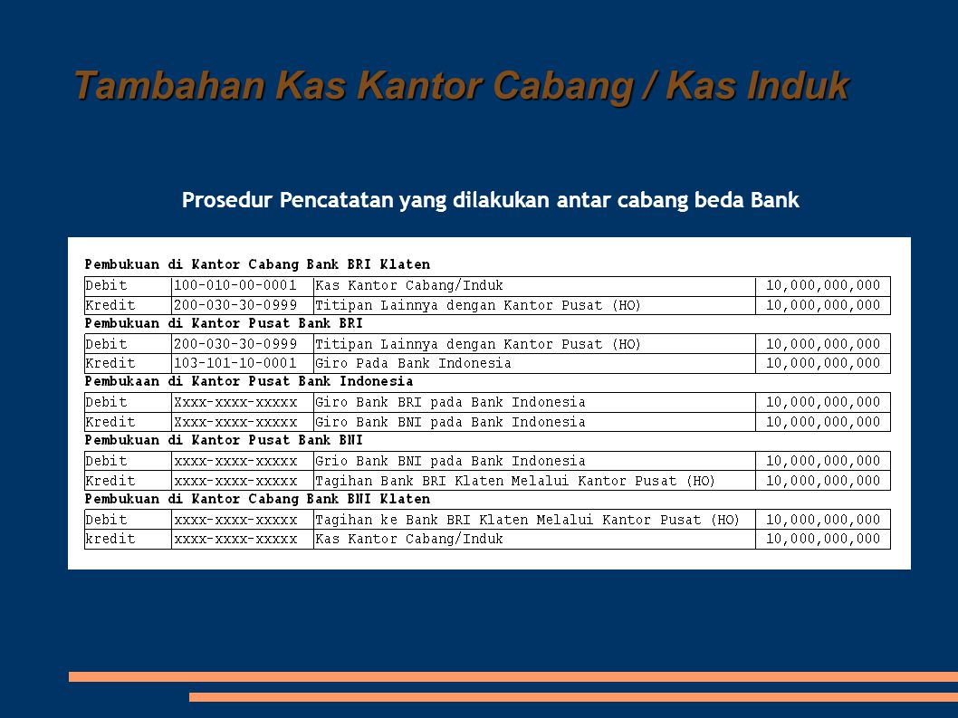 Tambahan Kas Kantor Cabang / Kas Induk Prosedur Pencatatan yang dilakukan antar cabang beda Bank