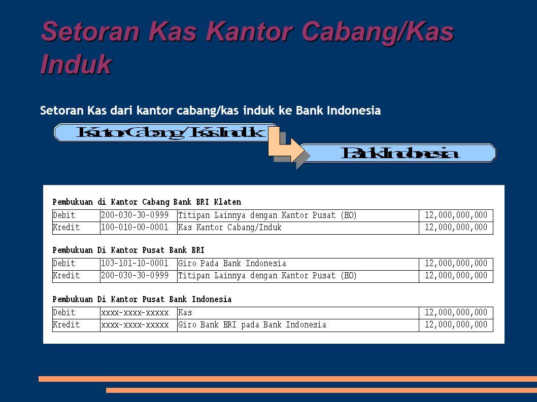 Setoran Kas Kantor Cabang/Kas Induk Setoran Kas dari kantor cabang/kas induk ke Bank Indonesia