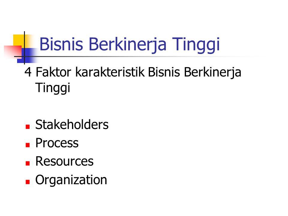 Bisnis Berkinerja Tinggi 4 Faktor karakteristik Bisnis Berkinerja Tinggi Stakeholders Process Resources Organization