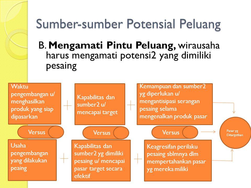Sumber-sumber Potensial Peluang B.