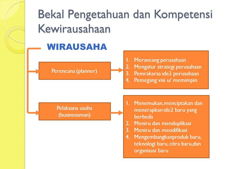 Bekal Pengetahuan dan Kompetensi Kewirausahaan WIRAUSAHA Perencana (planner) Pelaksana usaha (businessman) 1.Merancang perusahaan 2.Mengatur strategi perusahaan 3.Pemrakarsa ide2 perusahaan 4.Pemegang visi u/ memimpin 1.Menemukan, menciptakan dan menerapkan ide2 baru yang berbeda 2.Meniru dan menduplikasi 3.Meniru dan meodifikasi 4.Mengembangkanproduk baru, teknologi baru, citra baru,dan organisasi baru