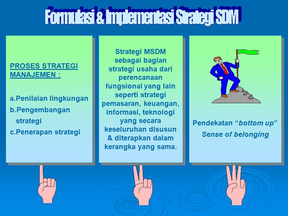 PROSES STRATEGI MANAJEMEN : a.Penilaian lingkungan b.Pengembangan strategi c.Penerapan strategi PROSES STRATEGI MANAJEMEN : a.Penilaian lingkungan b.Pengembangan strategi c.Penerapan strategi Pendekatan bottom up Sense of belonging Pendekatan bottom up Sense of belonging Strategi MSDM sebagai bagian strategi usaha dari perencanaan fungsional yang lain seperti strategi pemasaran, keuangan, informasi, teknologi yang secara keseluruhan disusun & diterapkan dalam kerangka yang sama.