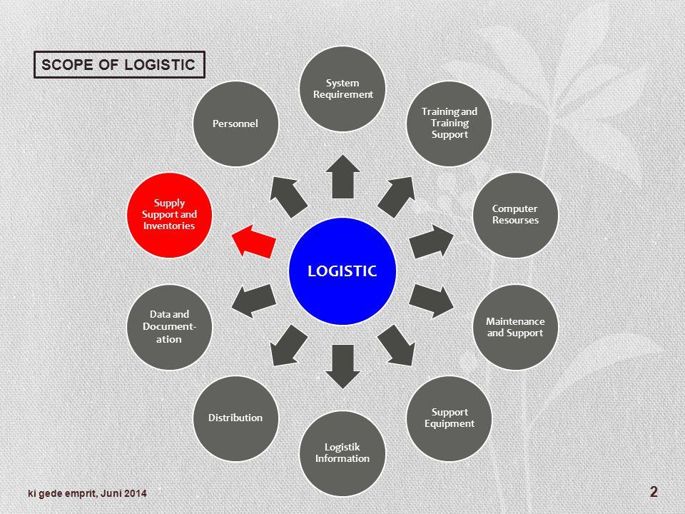 Manajemen Penghapusan 1.Manajemen Penghapusan adalah kegiatan untuk menghapuskan barang dari daftar inventori karena alasan tertentu dari siklus logistik.
