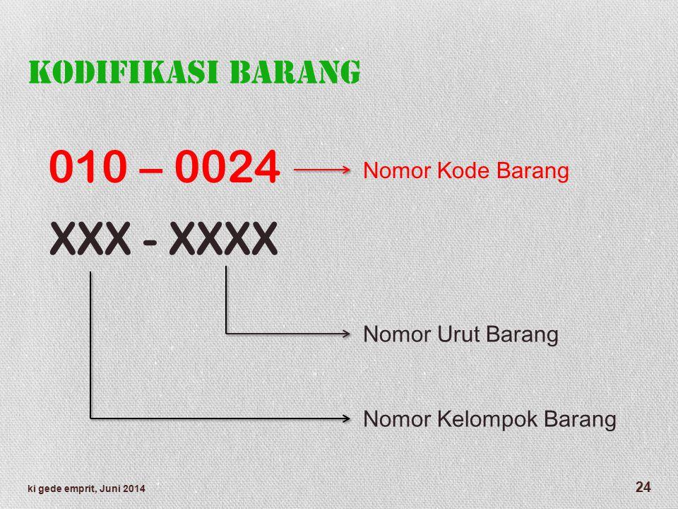 Kodifikasi Barang 010 – 0024 XXX - XXXX Nomor Kode Barang Nomor Urut Barang Nomor Kelompok Barang 24 ki gede emprit, Juni 2014