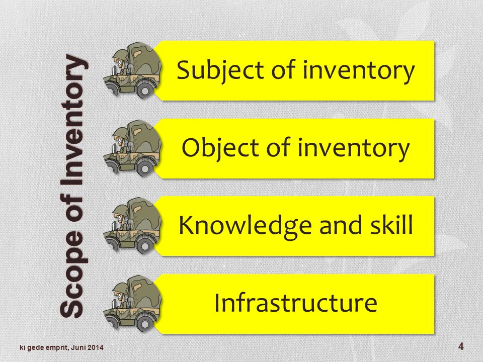 4 Subject of inventory Object of inventory Knowledge and skill Infrastructure