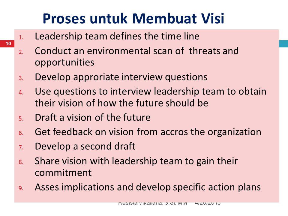 Proses untuk Membuat Visi 4/20/2013Resista Vikaliana, S.Si. MM 10 1. Leadership team defines the time line 2. Conduct an environmental scan of threats