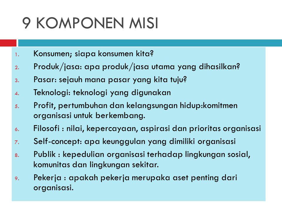 9 KOMPONEN MISI 1. Konsumen; siapa konsumen kita? 2. Produk/jasa: apa produk/jasa utama yang dihasilkan? 3. Pasar: sejauh mana pasar yang kita tuju? 4